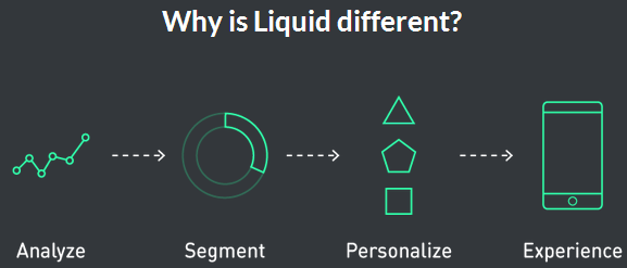 Why is Liquid different