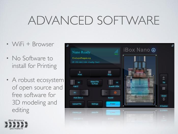 iBox Nano Features