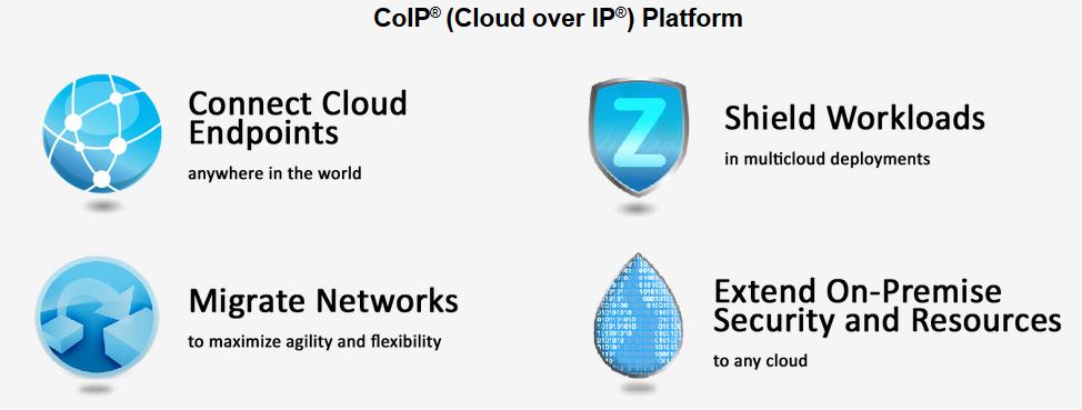Zentera_Systems_CoIP
