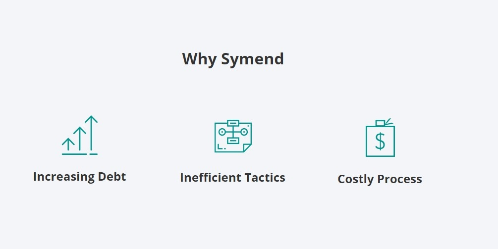 Symend Featured 3