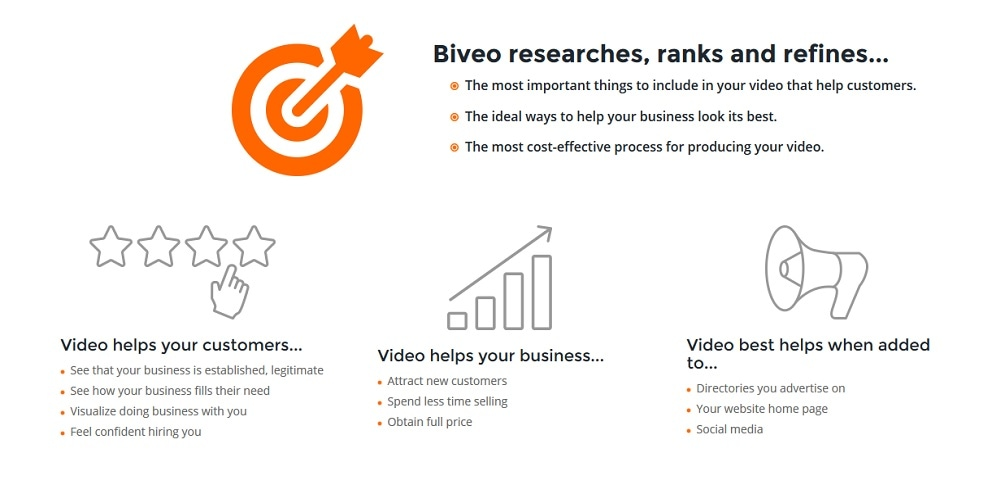 Biveo Featured