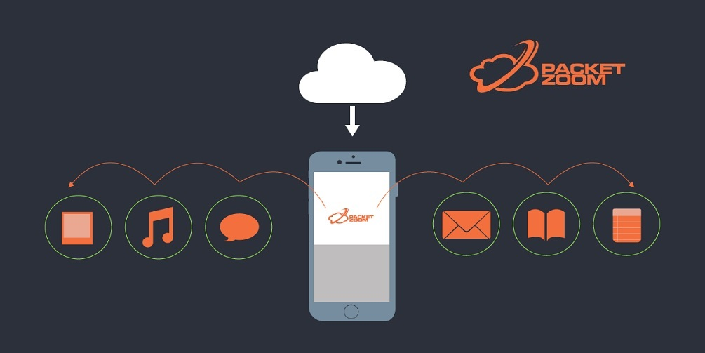 PacketZoom Helps Mobile Publishers