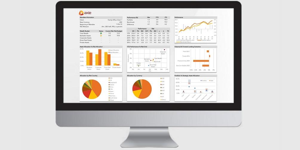 Wealth platform AXLE pioneering total wealth and risk Desktop