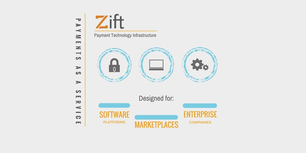 Ziftpay_Payment_As_Service