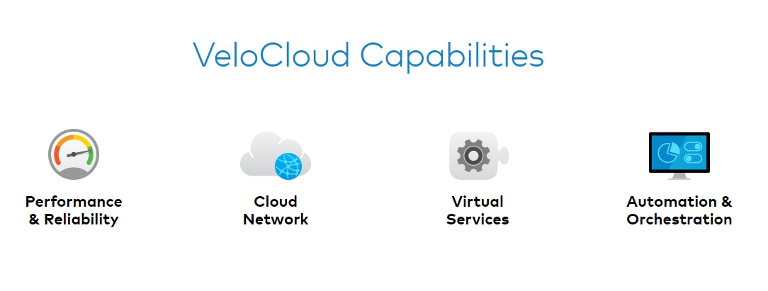 VeloCloud Expanded The Industry's First SD-WAN Security Technology