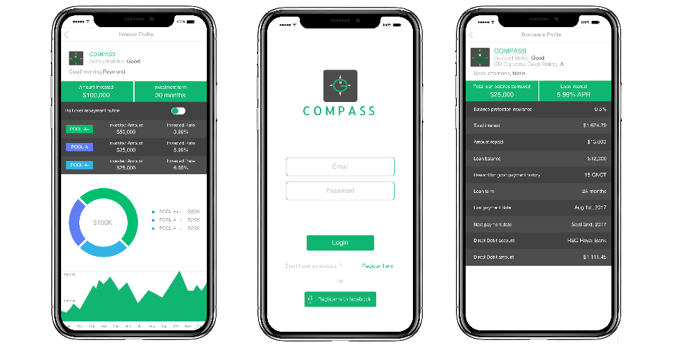 how to use compass api